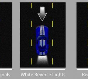 Plasmaglow AfterBurner LED Ground Signal Kit