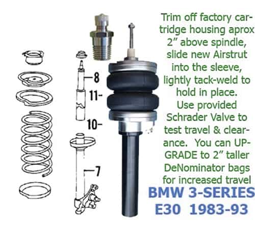 1991-1999 BMW 3 Series E36 Front Air Suspension Kit , Strut Kit (no  fittings)