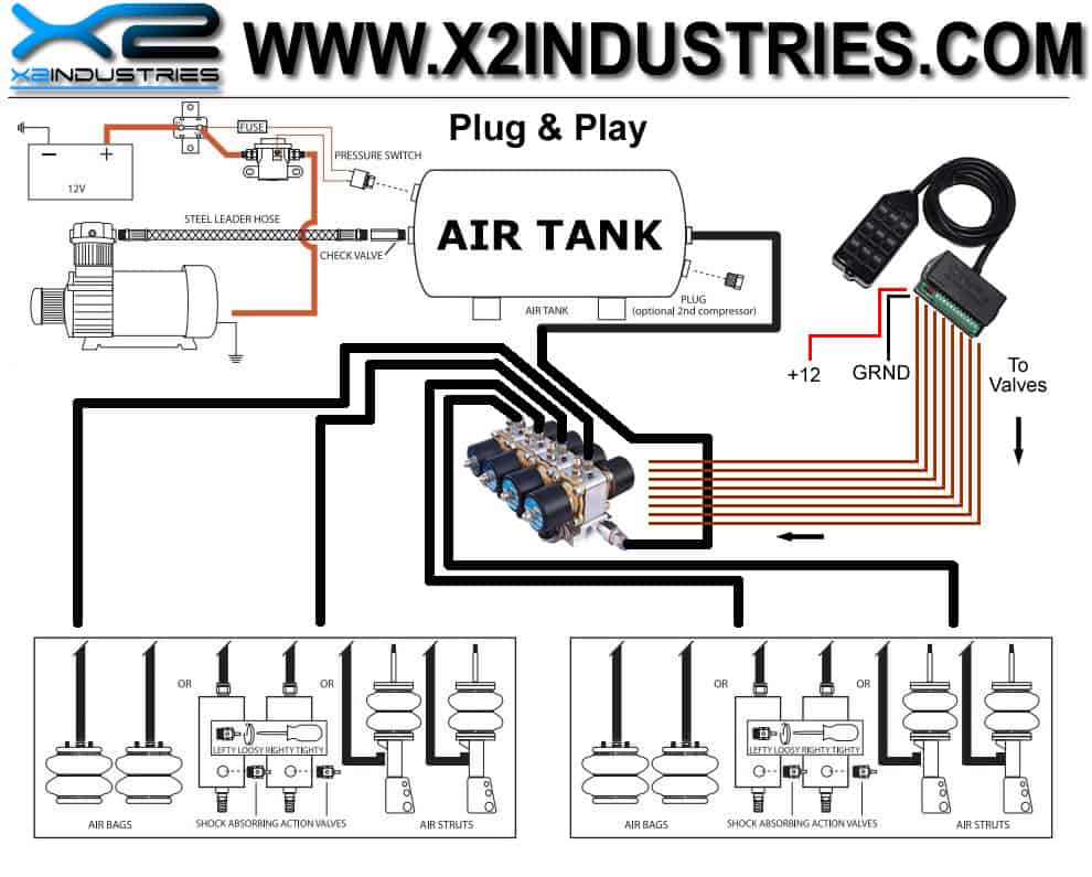 custom plug and play air ride systems installation document for plumbing and wiring options.
